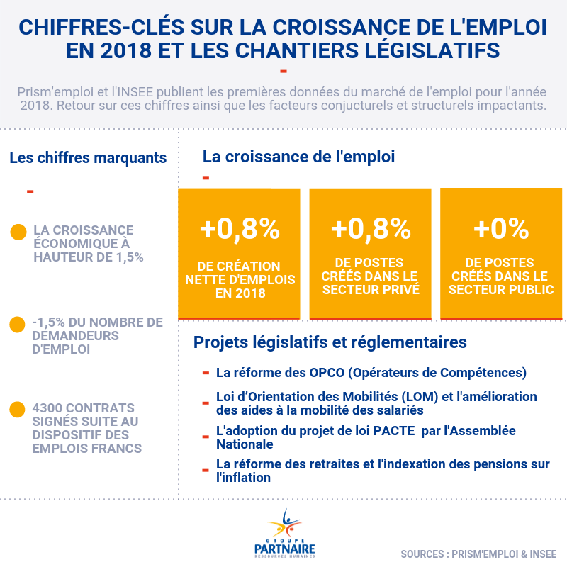 infographie chiffres 2018