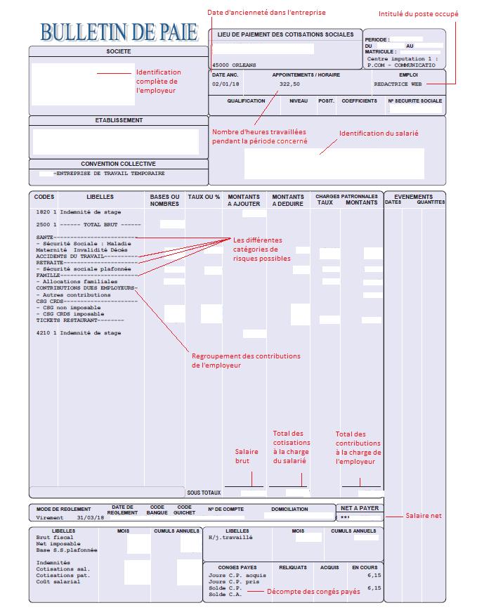La nouvelle fiche de paie présente des simplifications.